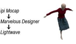 marvelous designer lightwave export test03
